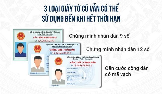Những lầm tưởng phổ biến về thẻ Căn cước công dân gắn chip, xem ngay để tránh rắc rối! ảnh 1
