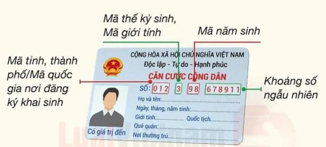 Có thể bạn chưa biết: Dãy 12 số trên thẻ Căn cước công dân gắn chip mới có ý nghĩa gì? ảnh 1