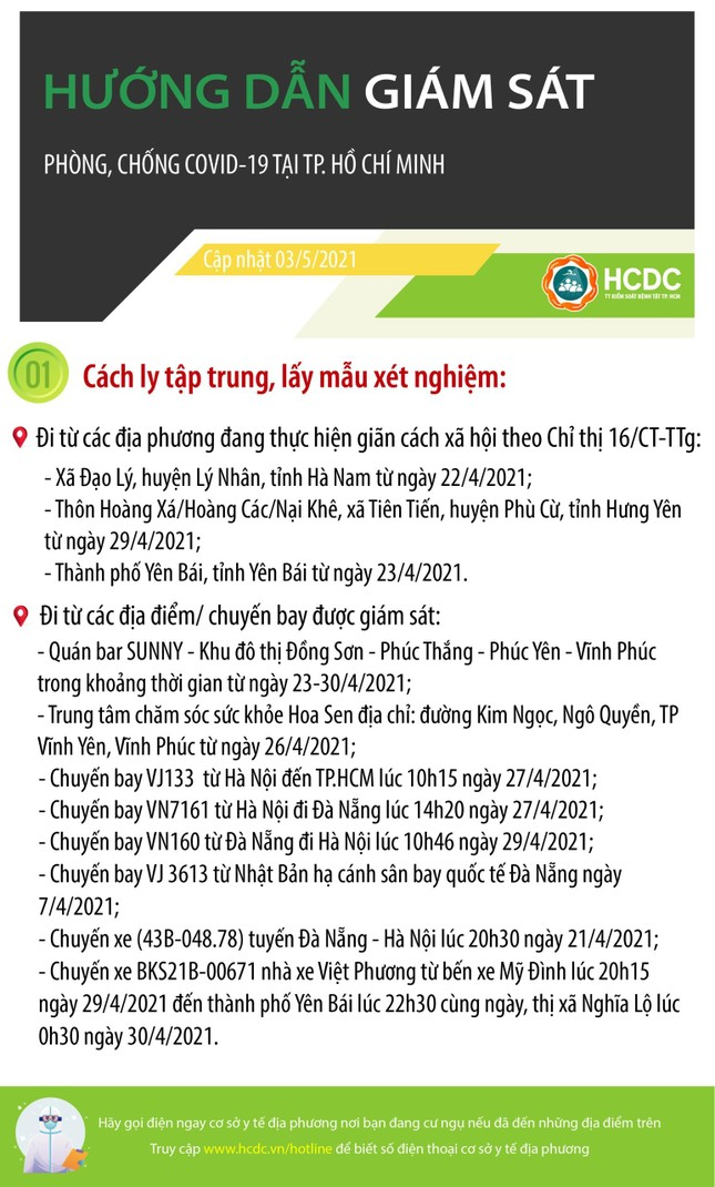 Những người từ tỉnh, thành nào về TP.HCM sẽ phải cách ly, lấy mẫu xét nghiệm COVID-19? ảnh 1