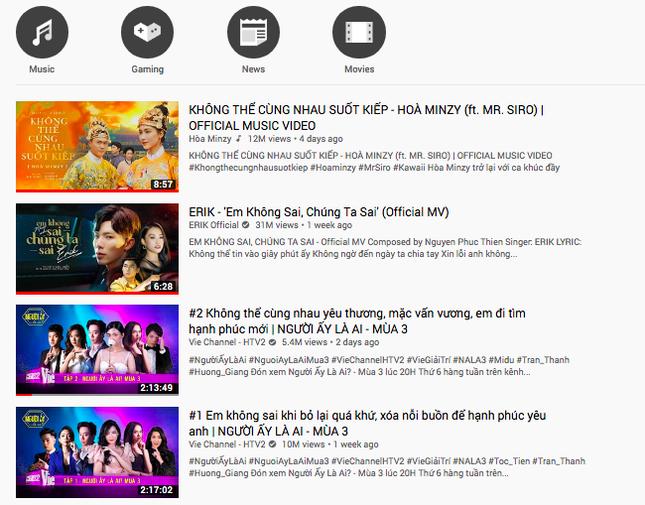 """Sao Việt 24H: Bích Phương """"thả xích"""" single mở đường, Hòa Minzy thống lĩnh Top Trending ảnh 2"""