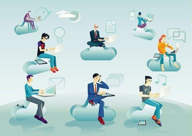 Học ngành gì để tương lai không thất nghiệp? Câu trả lời có trong bài trắc nghiệm này! ảnh 3