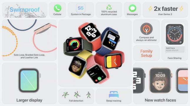 Apple ra mắt Apple Watch Series 6 cực xịn nhưng iFan lại chú ý tới Apple Watch SE giá rẻ ảnh 5