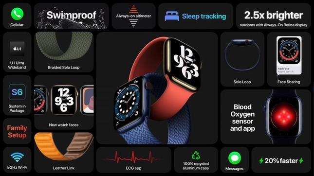 Apple ra mắt Apple Watch Series 6 cực xịn nhưng iFan lại chú ý tới Apple Watch SE giá rẻ ảnh 2
