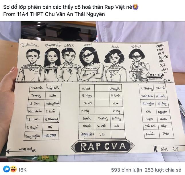 """Sơ đồ lớp phiên bản Rap Việt: Thầy cô """"hóa thân"""" thành các HLV và giám khảo cực chất ảnh 1"""