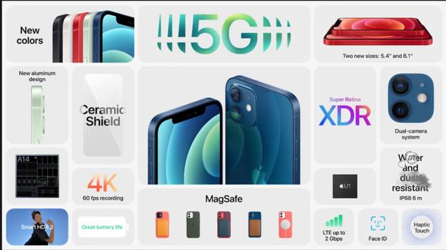 """Các """"tín đồ Apple"""" lưu ý: iPhone 12 lắp 2 SIM có thể không sử dụng được mạng 5G ảnh 1"""