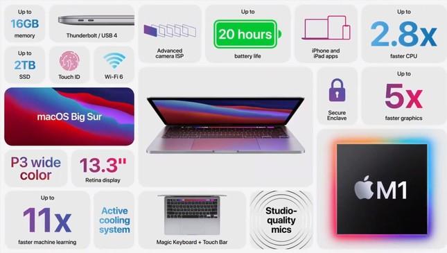 Apple ra mắt MacBook Pro mới: Nhanh hơn 2,8 lần, pin 20 giờ, giá rẻ ngang iPhone! ảnh 3