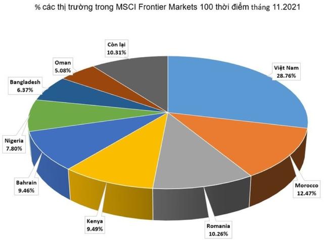 Công bố 10 sự kiện nổi bật thị trường chứng khoán năm 2020 ảnh 3
