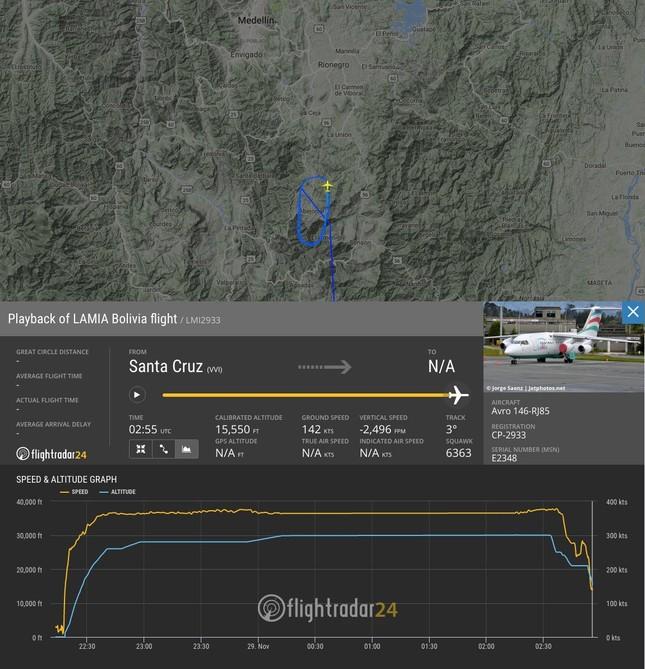 Máy bay chở đội bóng Brazil rơi ở không phận Colombia ảnh 1