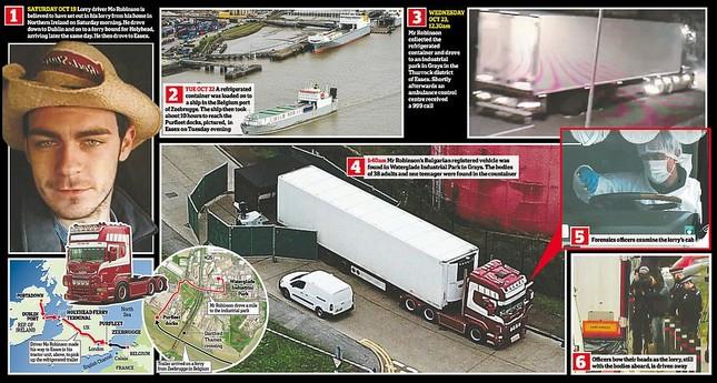 Vụ 39 người chết bi thảm trong container: Dấu tay máu trong 'quan tài thép' ảnh 1
