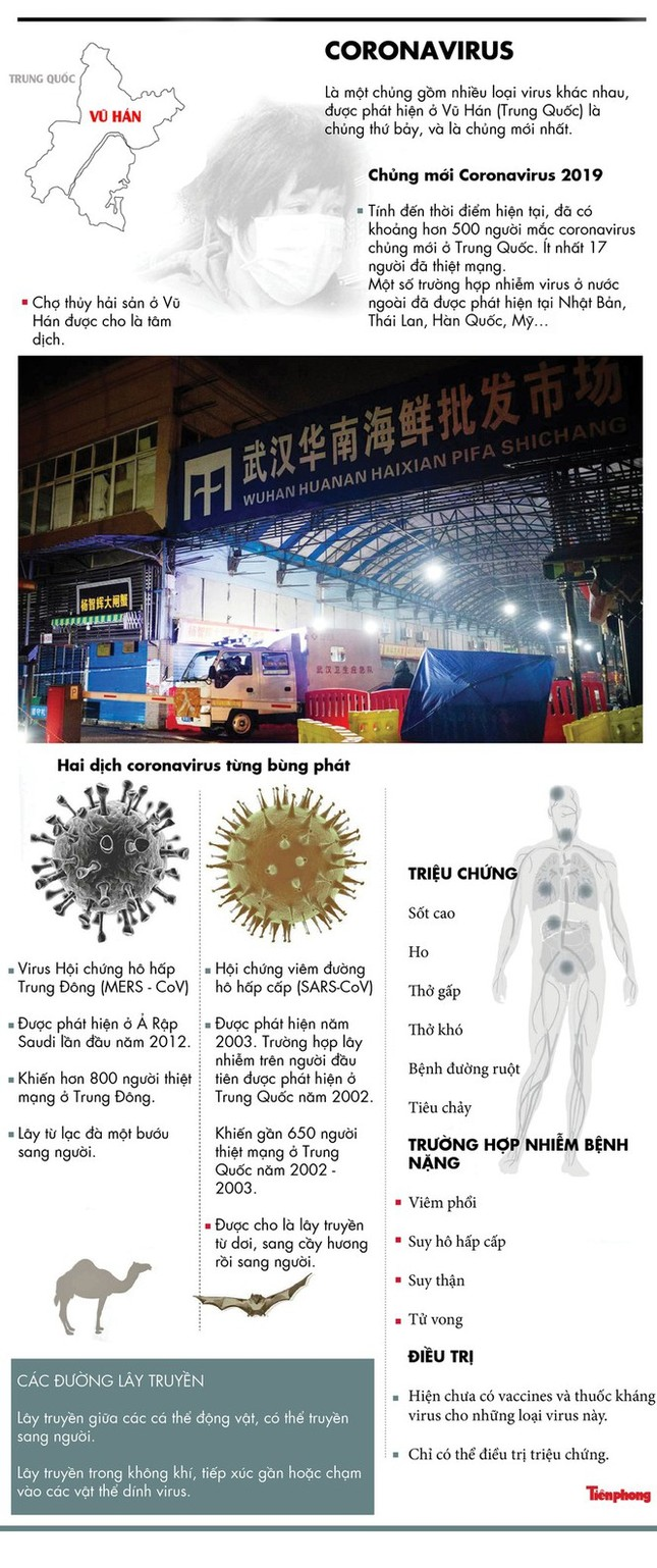 Trung Quốc nói coronavirus có thể lây trước khi người nhiễm có triệu chứng ảnh 3