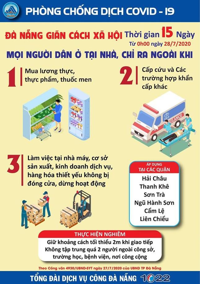 Truy dấu chân 11 bệnh nhân COVID-19 mới, lộ trình phủ khắp Đà Nẵng  ảnh 9