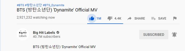 """MV """"Dynamite"""" giúp BTS bỏ túi nhiều thành tích, phá luôn kỷ lục trong thời gian… đếm ngược ảnh 3"""