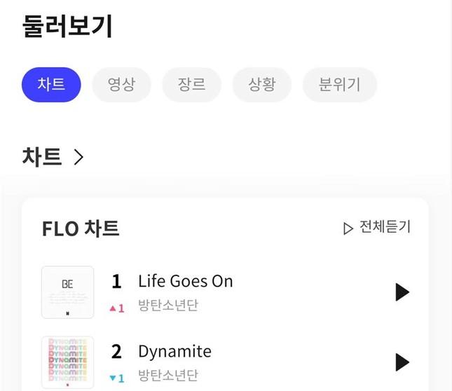 """BTS comeback 24h đầu tiên: """"Life Goes On"""" và """"Dynamite"""" lâm vào cảnh """"huynh đệ tương tàn"""" ảnh 5"""