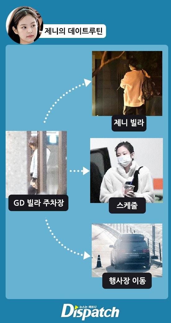 """Từng nói không yêu bạn gái cùng công ty nhưng nay G-Dragon lại """"quay xe"""" hẹn hò với Jennie (BLACKPINK)? ảnh 2"""