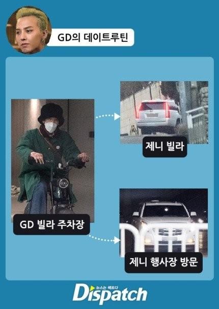 """Từng nói không yêu bạn gái cùng công ty nhưng nay G-Dragon lại """"quay xe"""" hẹn hò với Jennie (BLACKPINK)? ảnh 3"""