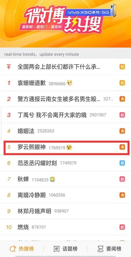 """""""Nguyệt Thượng Trọng Hỏa"""" vừa chiếu, """"đôi mắt biết nói"""" của La Vân Hi đã """"gây bão"""" Weibo ảnh 1"""