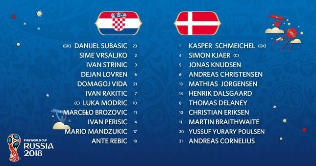 Croatia vào tứ kết sau trận thắng 'vỡ tim' trên chấm 11m ảnh 2
