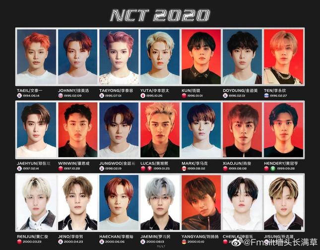 """NCT tung dự án khủng: 21 người chưa phải là con số cuối cùng của """"hệ sinh thái"""" NCT? ảnh 1"""
