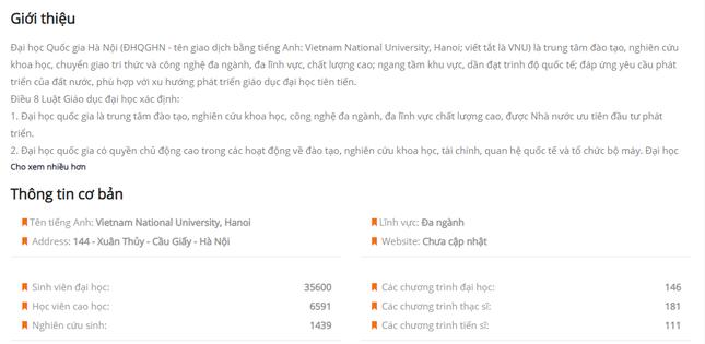 """Từ giờ, bạn có thể tra cứu về 30 trường Đại học này trong bảng xếp hạng """"made-in-Vietnam""""! ảnh 3"""