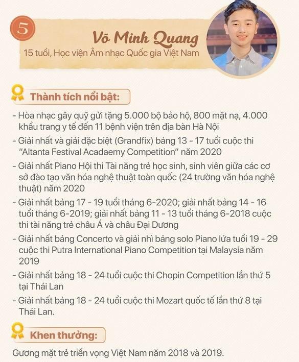 Gương mặt trẻ Việt Nam tiêu biểu 2020: Chuyện chưa kể của 2 đề cử nhỏ tuổi nhất ảnh 5