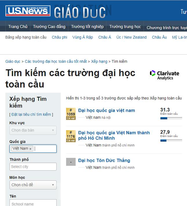 Hai đại học Việt Nam lọt top 1.500 trường đại học nghiên cứu hàng đầu thế giới ảnh 2