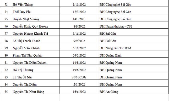 Báo Tiền Phong vinh danh và trao học bổng 'Nâng bước thủ khoa 2020' ảnh 6