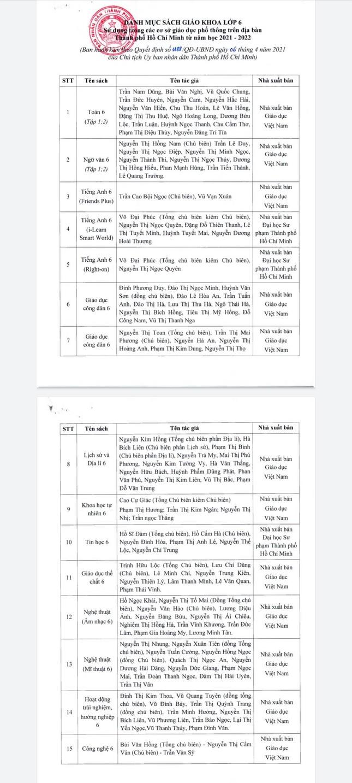 TPHCM chính thức chốt danh mục SGK lớp 2 và lớp 6 ảnh 3
