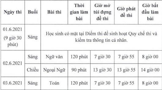 TPHCM chốt lịch thi lớp 10, tính điểm Ngoại ngữ như Văn, Toán ảnh 1