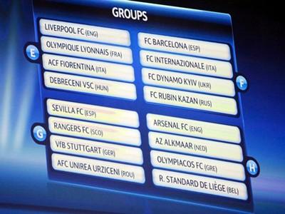 Champions League 09/10: Nơi hội tụ của những nhà vô địch ảnh 1