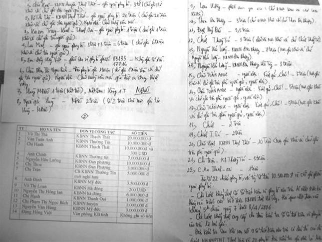 """Ai đã """"biếu"""" 22 phong bì cho GĐ Kho bạc tỉnh Hà Tây? ảnh 1"""
