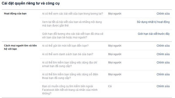 Các cách để giữ thông tin cá nhân được an toàn khi sử dụng Facebook ảnh 5