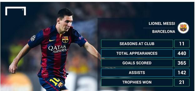 Messi bóng gió chuyện rời Barcelona ảnh 1