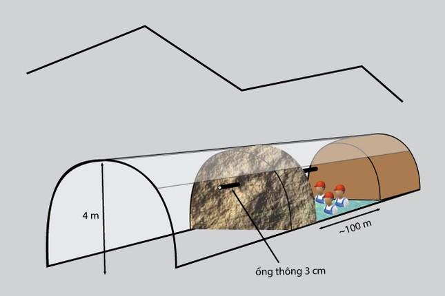 70 giờ tìm cách tiếp cận các nạn nhân kẹt trong hầm thủy điện ảnh 1