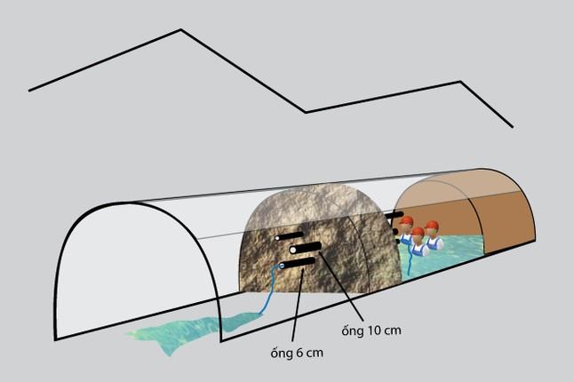 70 giờ tìm cách tiếp cận các nạn nhân kẹt trong hầm thủy điện ảnh 3