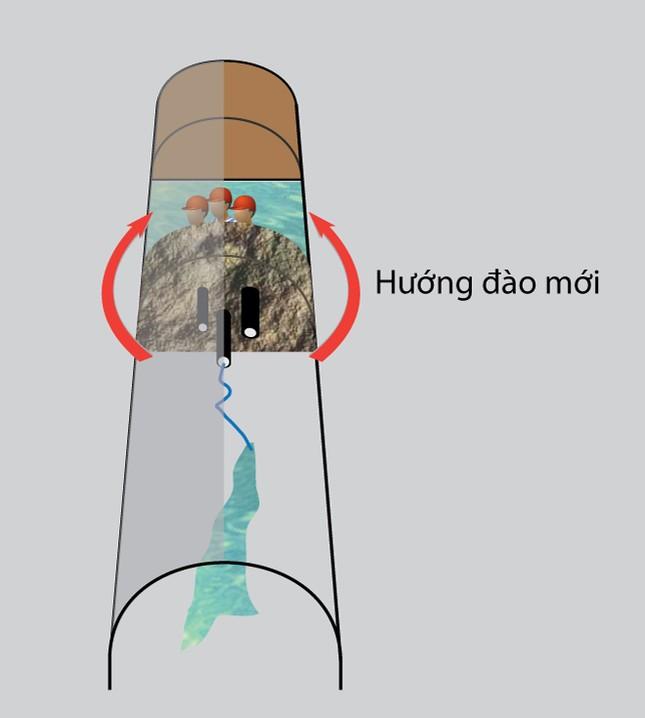 70 giờ tìm cách tiếp cận các nạn nhân kẹt trong hầm thủy điện ảnh 4