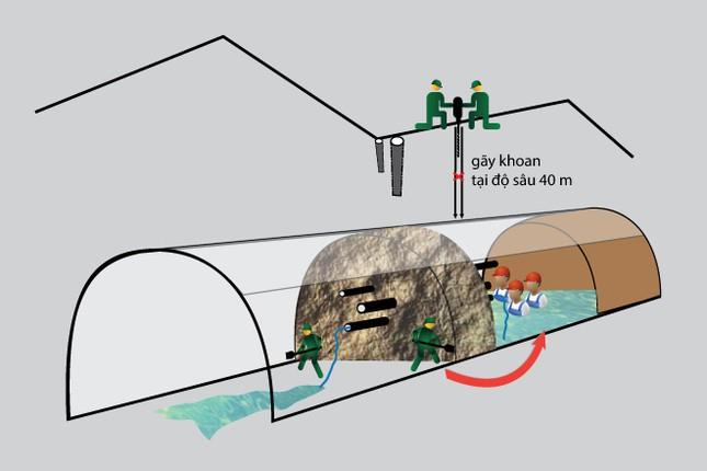 70 giờ tìm cách tiếp cận các nạn nhân kẹt trong hầm thủy điện ảnh 5