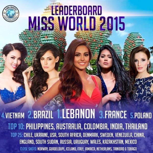 Hành trình đẹp của Lan Khuê tại cuộc thi Hoa hậu Thế giới ảnh 1