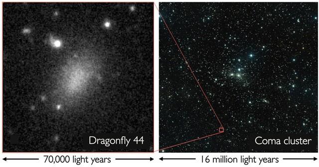 """Phát hiện một """"thiên hà ma"""" có cấu tạo từ vật chất tối bí ẩn ảnh 2"""