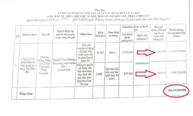 Làm rõ sai phạm dự án KDC trăm tỷ chủ đầu tư vừa 'chia tay' lại trúng đấu giá ảnh 2
