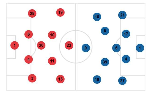 Hạ Arsenal, Bayern đặt một chân vào tứ kết ảnh 5