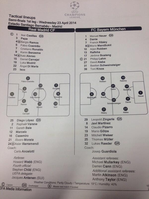 Real - Bayern (1 - 0): Hình hài của thép ảnh 5