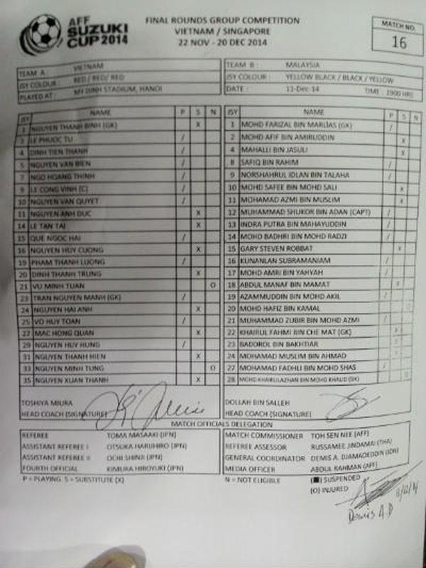 Việt Nam vs Malaysia (2-4): Ác mộng Mỹ Đình ảnh 7