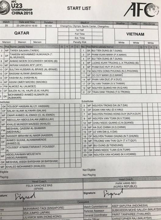 Hạ Qatar trên chấm 11m, U23 Việt Nam vào chung kết giải châu Á ảnh 8