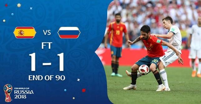 Thắng nghẹt thở Tây Ban Nha bằng 'đấu súng', Nga tiến vào tứ kết ảnh 28