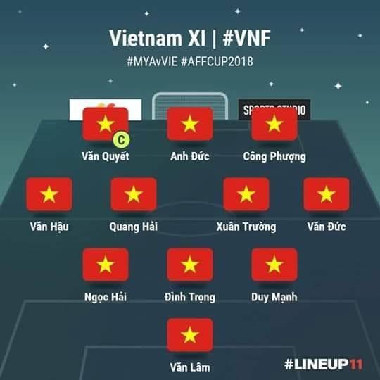 Văn Toàn bị từ chối bàn thắng, Việt Nam chia điểm với Myanmar ảnh 6