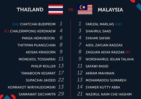 Malaysia ngoan cường vượt Thái Lan vào chung kết AFF Cup ảnh 18