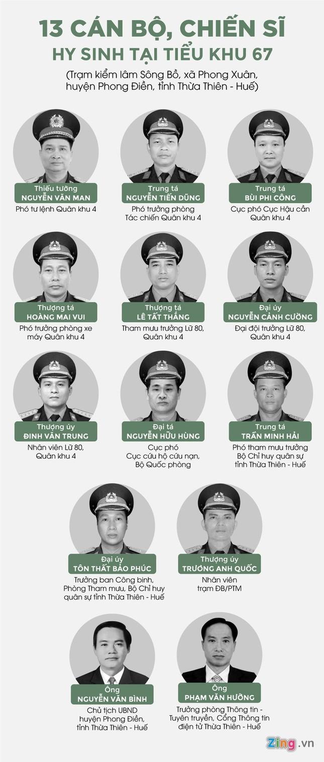 Hàng ngàn người tiễn biệt 13 liệt sĩ hy sinh tại Rào Trăng ảnh 40