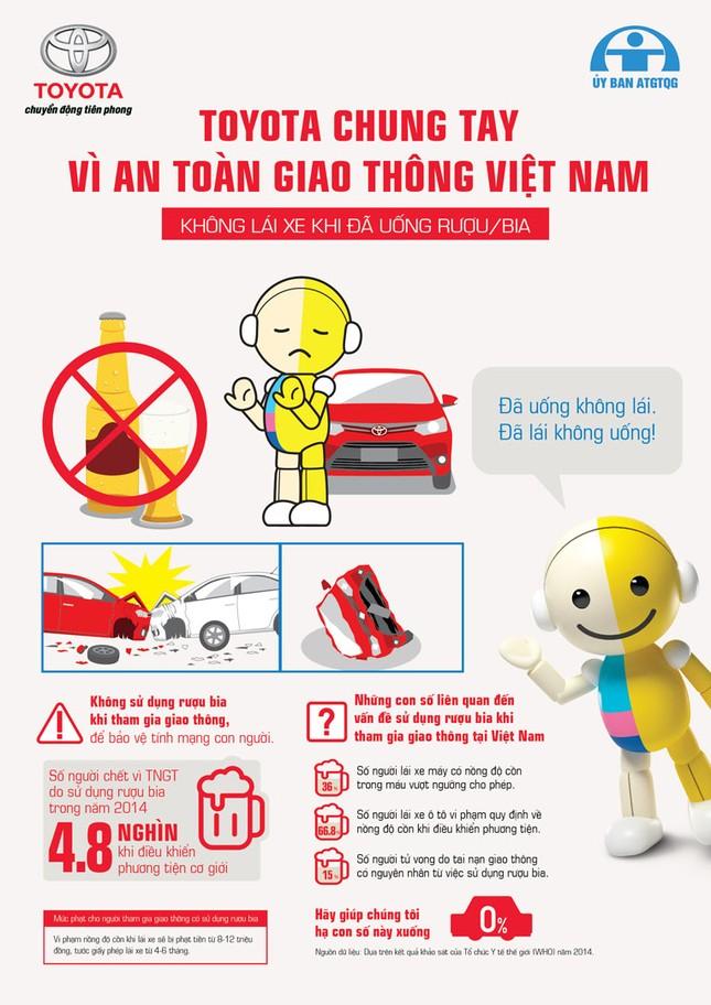 Toyota chung tay vì an toàn giao thông Việt Nam ảnh 5