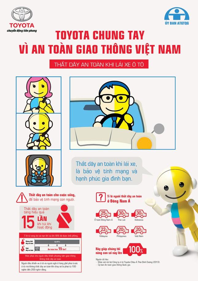 Toyota chung tay vì an toàn giao thông Việt Nam ảnh 4