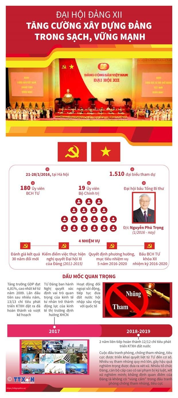 Mở rộng nguồn giới thiệu nhân sự cho đại hội đảng các cấp ảnh 2